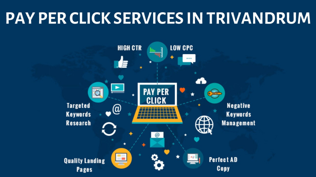 When Ppc Services Are Perfect For Your Company