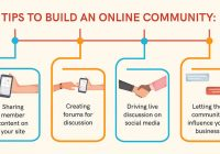 To-build-an-online-community
